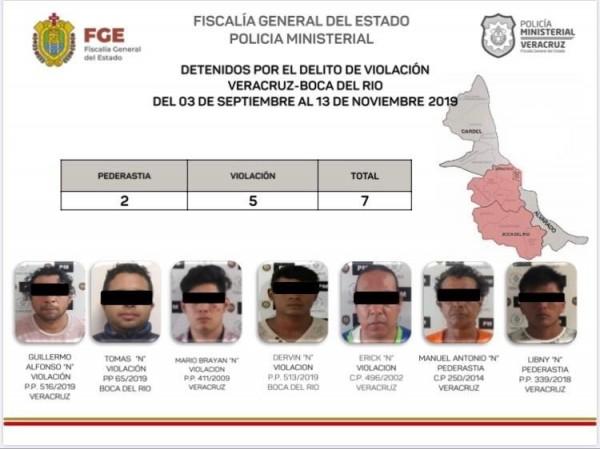 En lo que va del 2019, al menos 70 agresores sexuales han sido detenidos: FGE