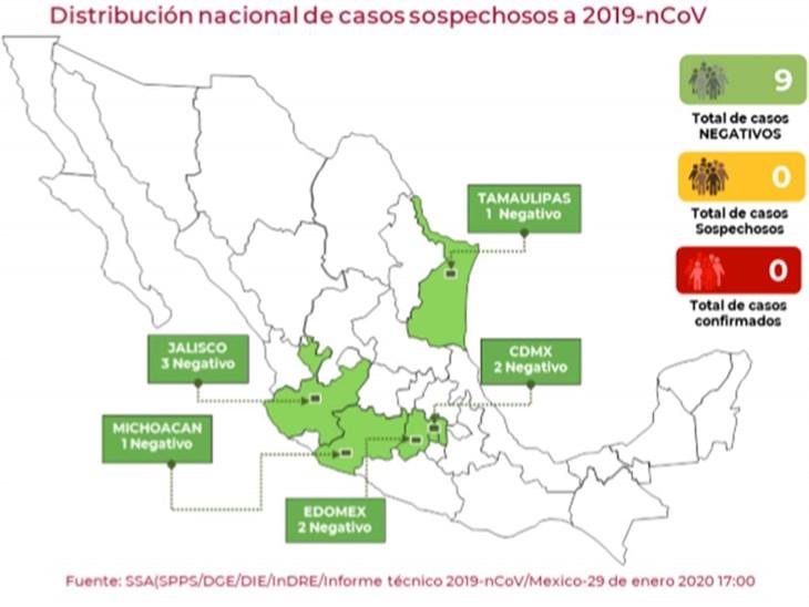Reporte sobre el Coronavirus en México y en el Mundo