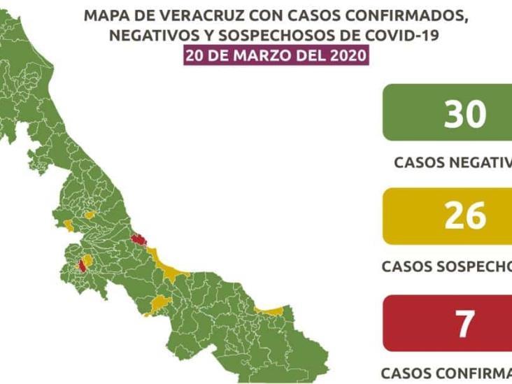 Suben a 7 los casos confirmados de Coronavirus en Veracruz