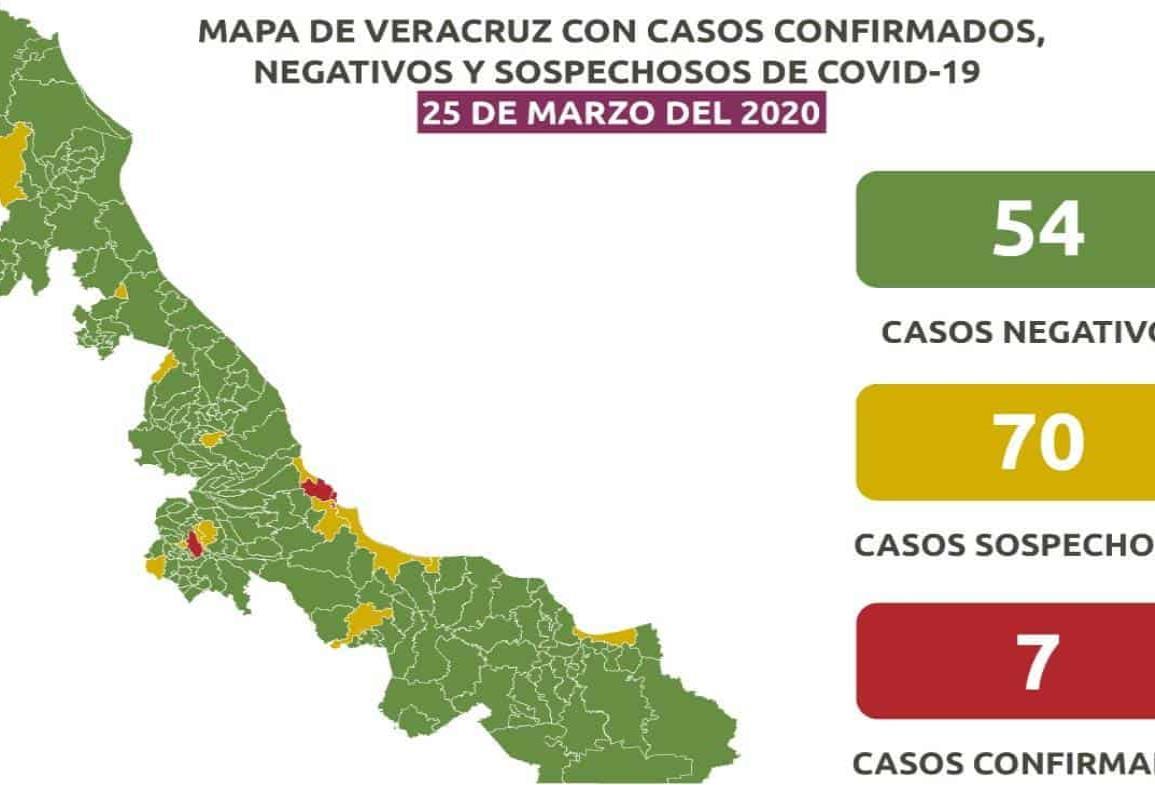 Reportan 70 casos sospechosos y 7 confirmados de COVID-19 en Veracruz