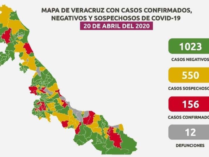156 positivos en 36 municipios de Veracruz, 550 sospechosos y 12 fallecimientos