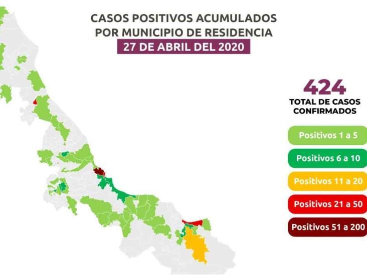 Incrementa en Coatzacoalcos a 46 casos de coronavirus y 8 fallecimientos