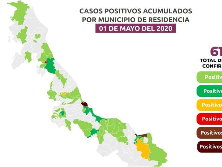 En Veracruz 618 positivos y 57 fallecimientos por COVID-19