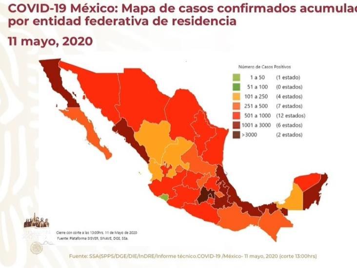 COVID-19 en México: 3 mil 573 muertos y 36 mil 327 casos confirmados