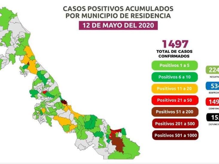 Coatzacoalcos registra 227 positivos a Coronavirus y 29 fallecimientos