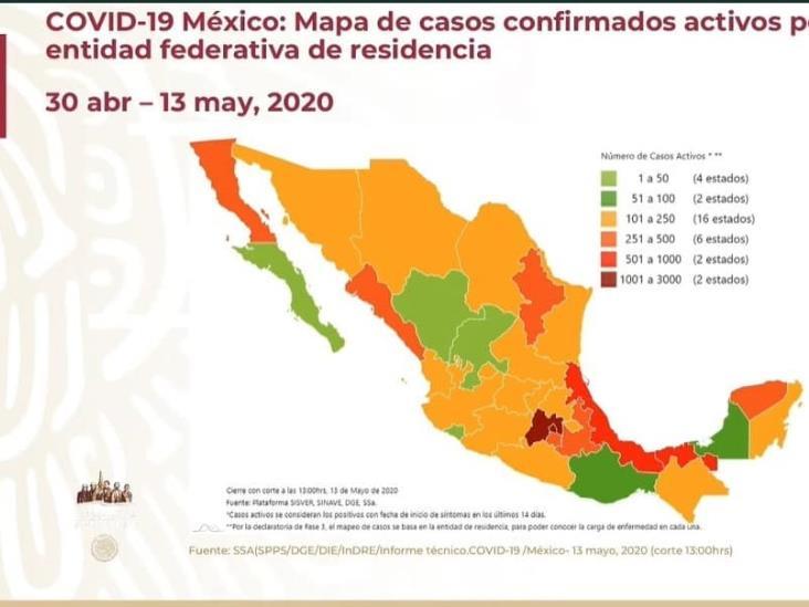 COVID-19 en México: 40 mil 186 casos y 4 mil 220 muertes