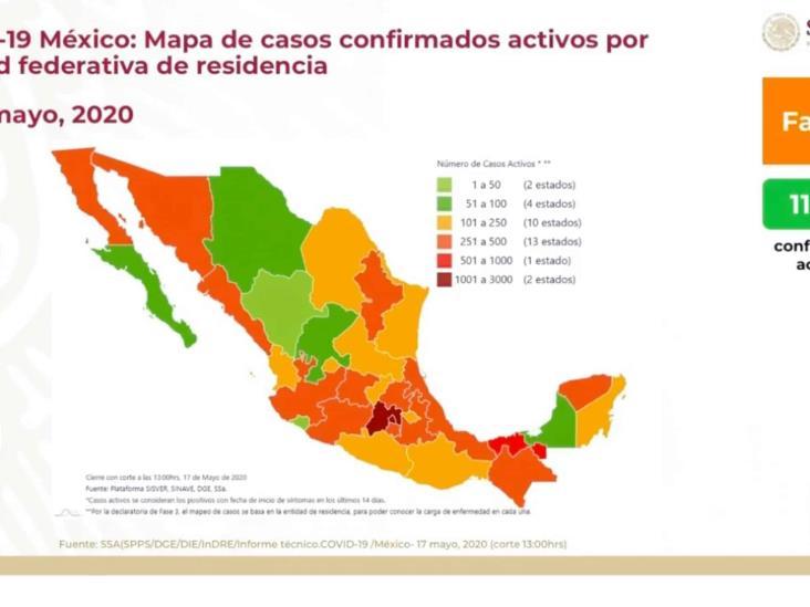 COVID-19: 49 mil 219 casos confirmados en México y 5 mil 177 defunciones