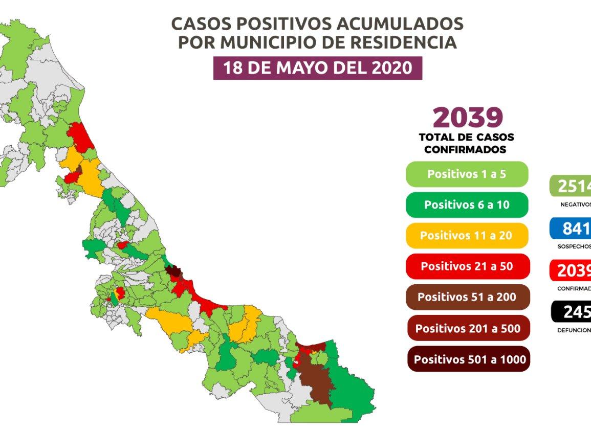 Veracruz supera los dos mil casos de COVID-19; 2,039 confirmados y 245 decesos