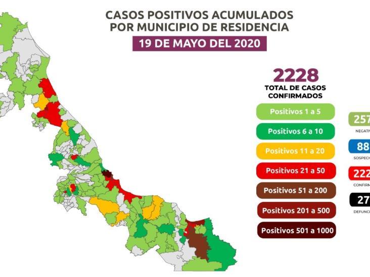 Exige SS a Coatzacoalcos reforzar medidas contra Coronavirus; ya son 320 contagiados