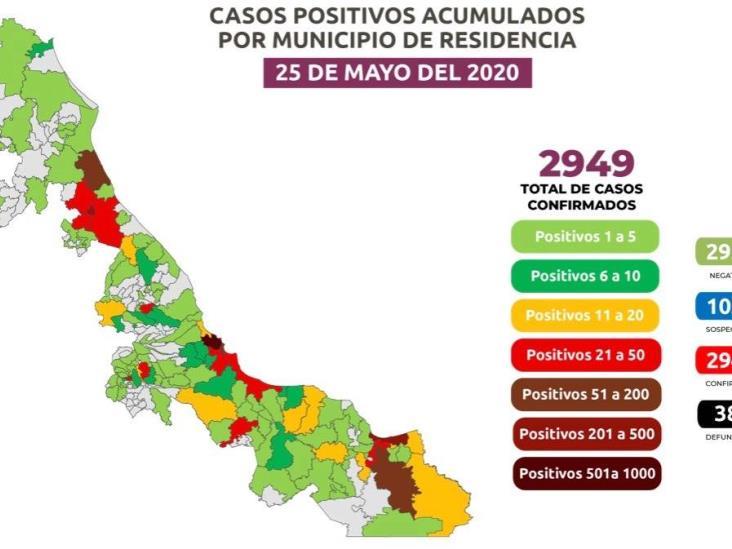 En Veracruz, 2 mil 949 positivos acumulados y 386 defunciones por COVID-19