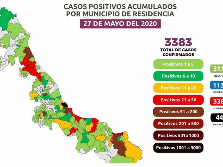COVID-19 en Veracruz: 447 fallecidos y 1,342 casos activos