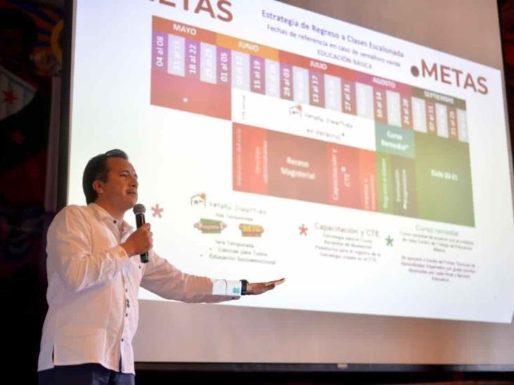 Clases presenciales podrían reiniciarse en Veracruz en 2021