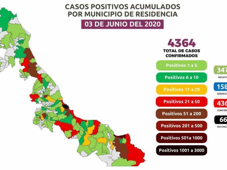 COVID-19 en Veracruz: mil 400 casos activos y 667 fallecidos