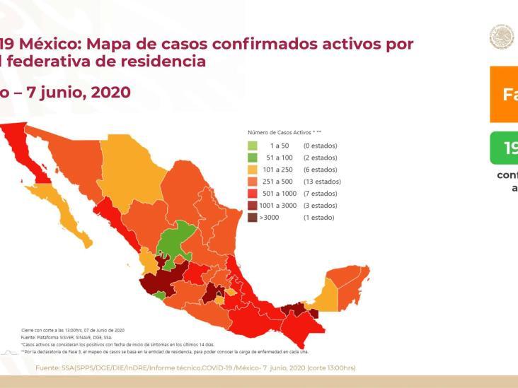 COVID-19: 117 mil 103 casos confirmados en México y 13 mil 699 defunciones