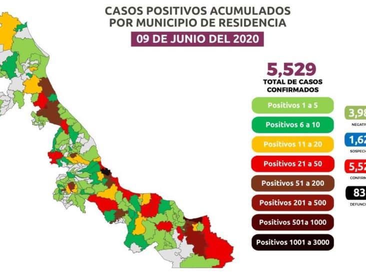 Coatzacoalcos registra 606 contagiados y 114 defunciones por Covid-19