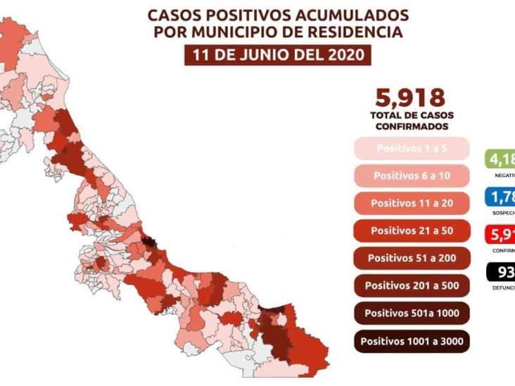 Coatzacoalcos acumula 125 defunciones y 638 casos positivos de COVID-19