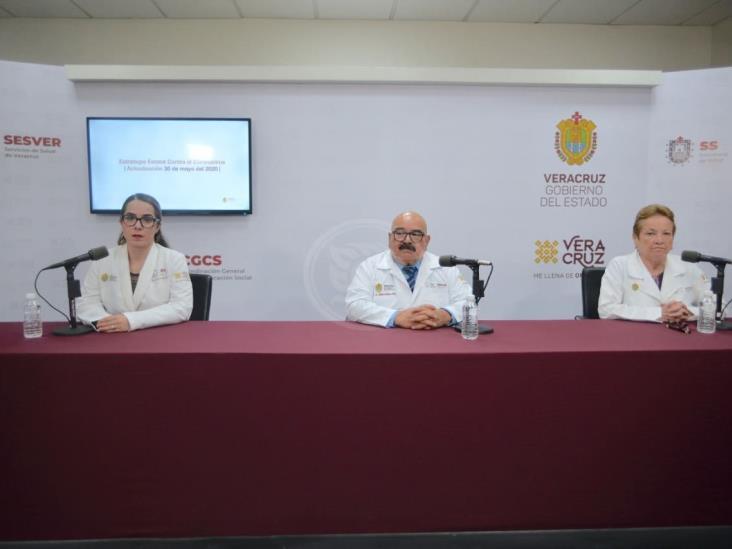 Veracruz acumula 6 mil 976 casos de Coronavirus; 50 decesos en 24 horas