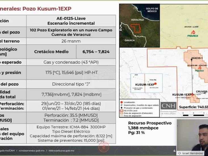 Con inversión de 89.3 mdd, autorizan a Pemex perforación de 2 pozos en Proyecto Llave