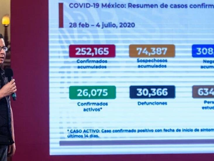Pacientes con síntomas graves de Coronavirus podrán consumir dexametasona