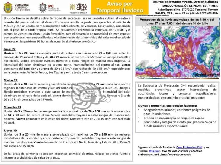 Ligeras lluvias durante la semana en sur de Veracruz; Hanna afectará el norte