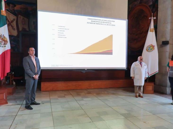 Medidas para reducir la movilidad ya reflejan resultados: Cuitláhuac García