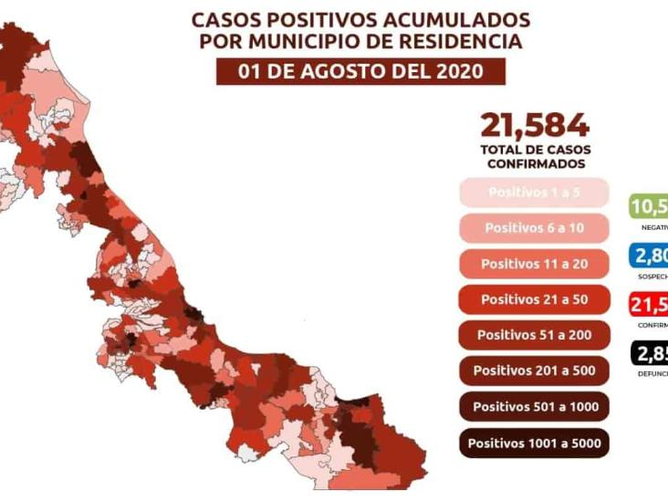 COVID-19: 21,584 confirmados en Veracruz y 2,850 defunciones