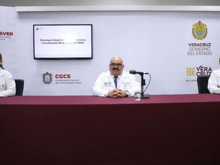 COVID-19: 29 mil 536 casos confirmados en Veracruz y 3 mil 879 defunciones