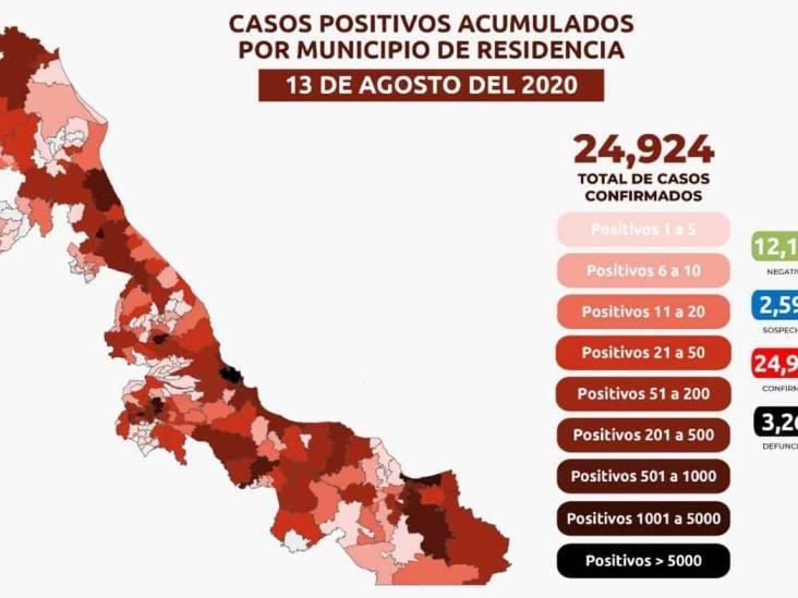 Veracruz acumula  24 mil 924 casos positivos de COVID y 3 mil 268 defunciones