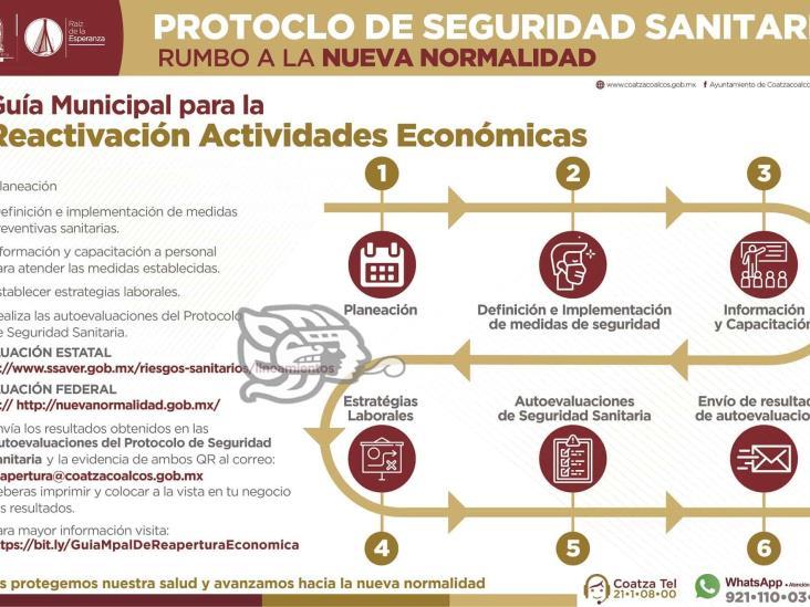 Presentan Guía Municipal para la Reapertura de Actividades Económicas