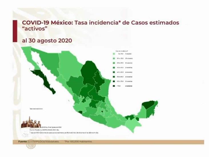 COVID-19: 606,036 casos en México; 65,241 defunciones