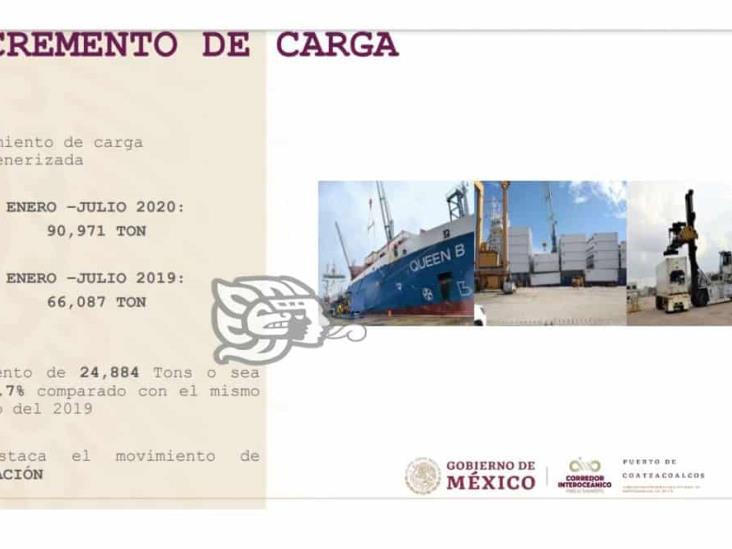 Cae arribo de buques en Coatzacoalcos pero incrementan exportaciones