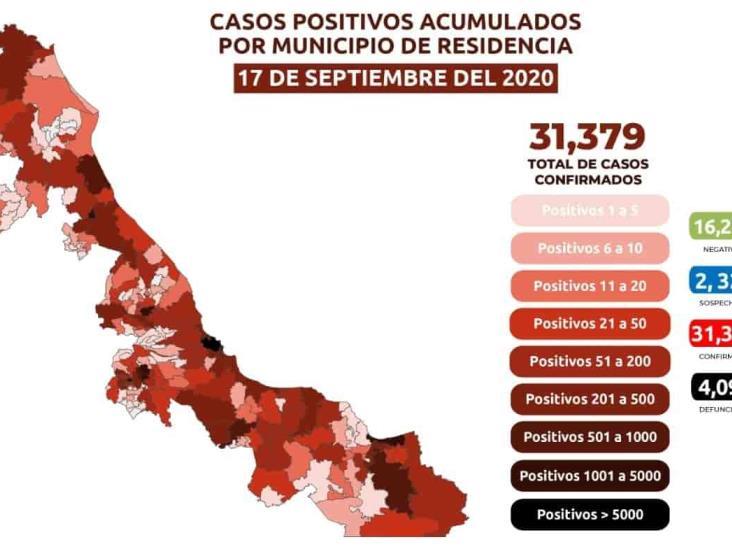 Veracruz acumula 31 mil 379 casos positivos de Covid-19 y 4 mil 096 defunciones