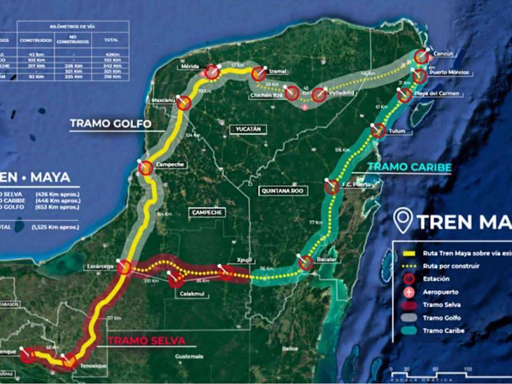 Fonatur y CFE firman convenio para electrificar el Tren Maya