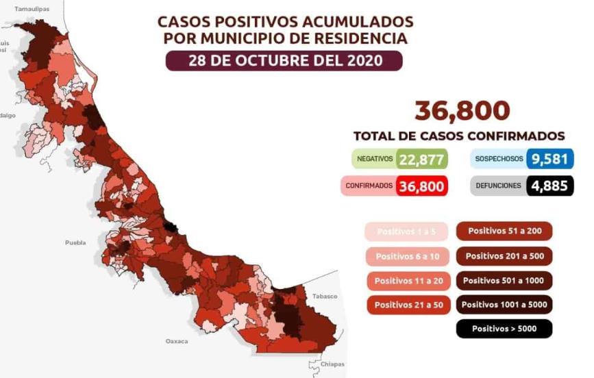 COVID-19 en Veracruz: 36,800 positivos y 4,885 muertes; exhortan a evitar fiestas